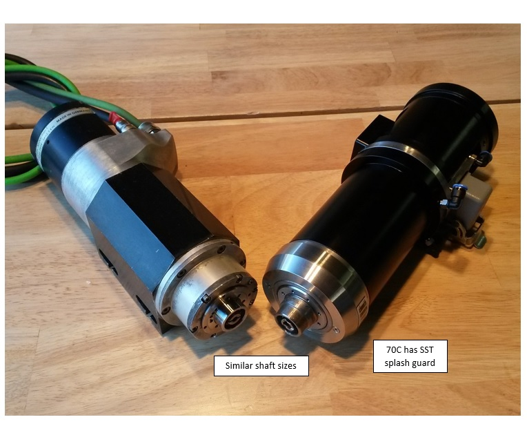 Spindle Comparison: 70C vs IMT ECO80 Model